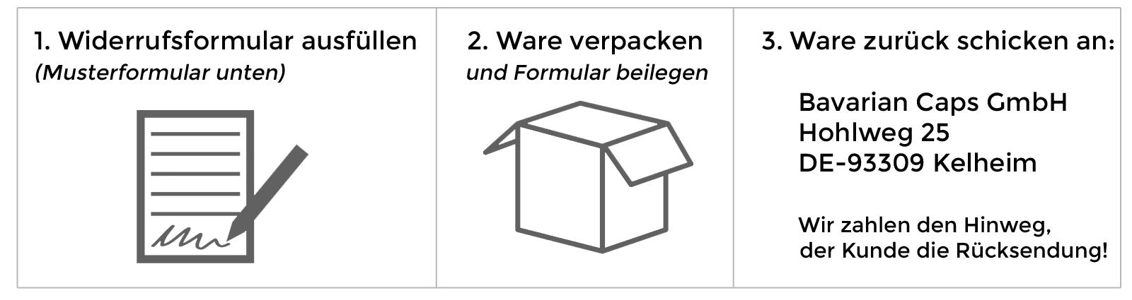 Bavarian Caps Tradition Neu Definiert